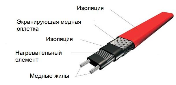 Устройство греющего кабеля для обогрева труб